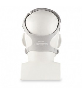 Headgear (cinghie) per Philips Respironics Amara View